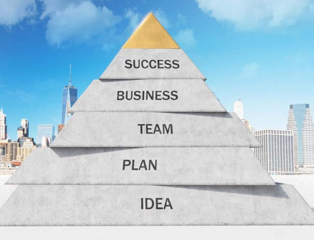 Using the Pyramid of Success